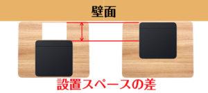 前面給紙はコンパクトに設置が可能